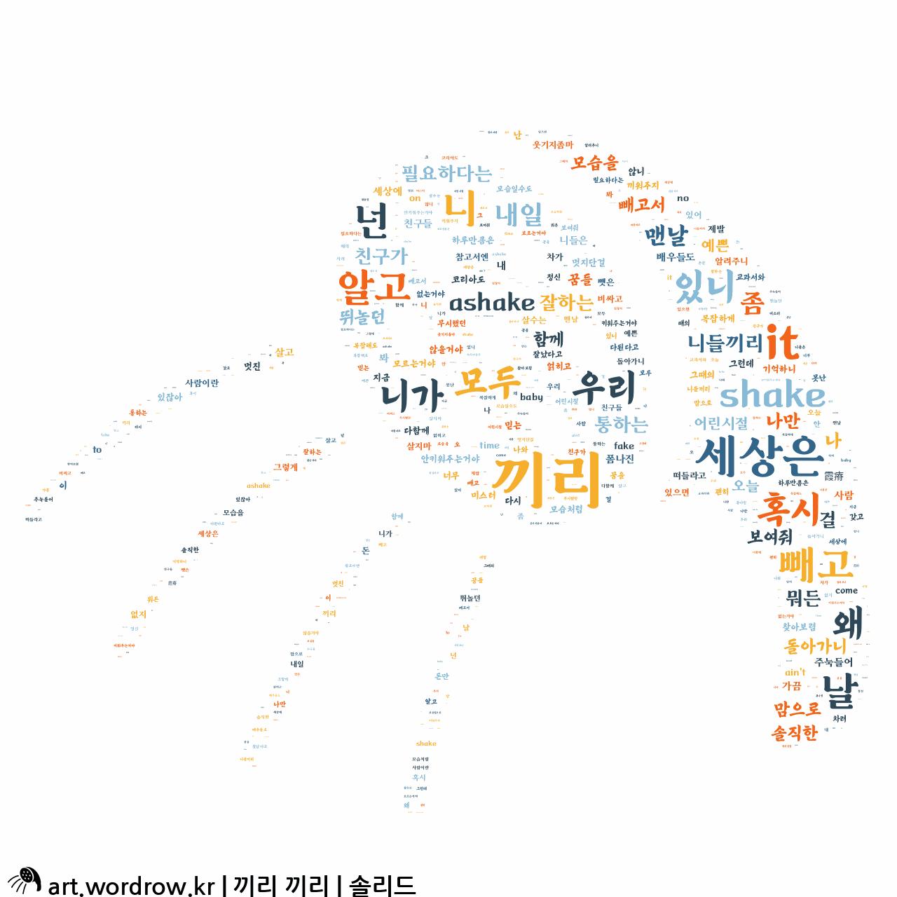 워드 클라우드: 끼리 끼리 [솔리드]-22